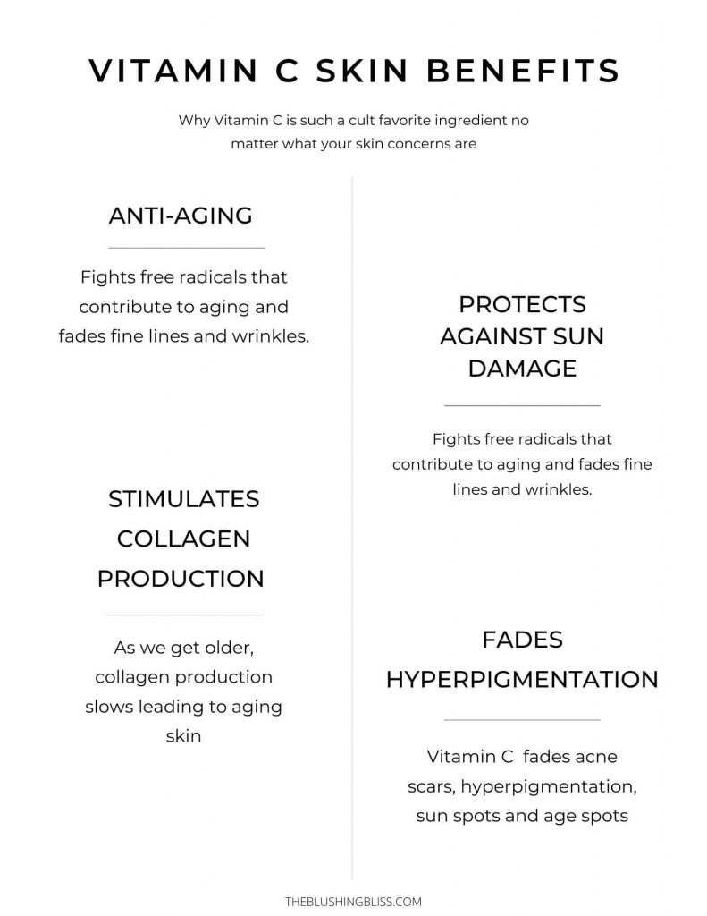 does topical vitamin c help acne?