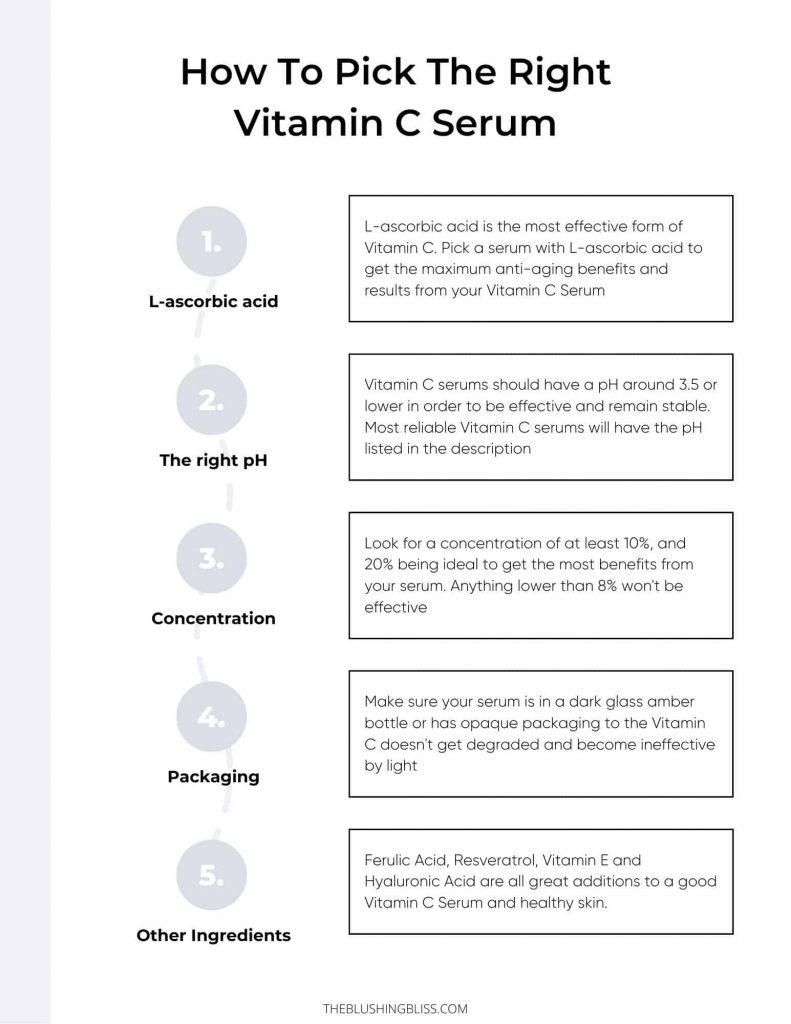 does vitamin c help clear skin?